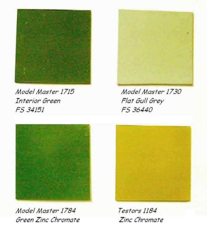 Yellow Green Zinc Chromate Model Paint